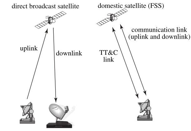 A Review of Wideband Wide-Angle Scanning 2-D Phased Array and Its